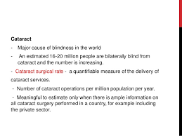 Blindness In The World Community Ophthalmology