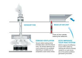 Kitchen Ventilation System Design Kitchen Ventilation System Kitchen Ventilation Design Kitchen