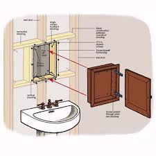 Non Recessed Medicine Cabinet Bar Cabinet - Awesome recessed bathroom medicine cabinet home