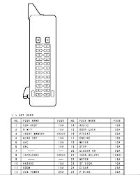 mazda 3 fuse box diagram mazda wiring diagrams for diy car repairs