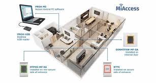 Home Design Software Offline Videx Launches New Offline Access System Securityworldmarket Com