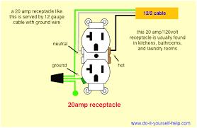 bristol gfci wiring diagram relays wiring diagram outlet wiring