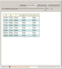 Truth Table Definition Truth Table From Wolfram Mathworld