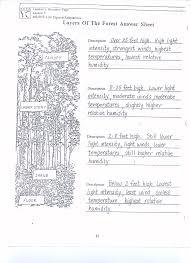 samilenko mr science 9th grade l 1 environmental science