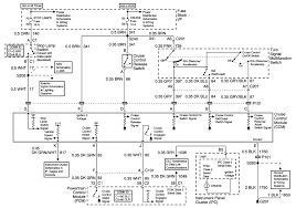 2005 silverado cruise control wiring diagram wiring diagram