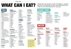 pin by heather dye on keto pinterest keto low carb and keto