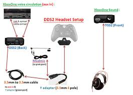 custom ps4 u0026 xbox one audio setup wiring diagram