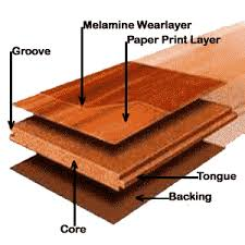 components of laminate flooring floor central