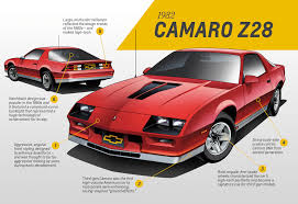 camaro year looking back at 50 years of chevy camaro gm authority