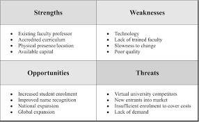 sample of swot analysis report swot analysis retail essays coursework academic service swot analysis retail essays