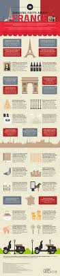 30 amazing facts about daily infographic