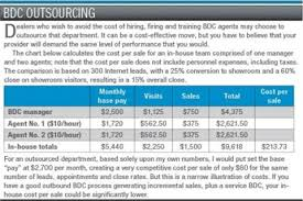 salary for auto service manager your bdc pay plan article auto dealer today