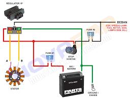 fullwave electrical checkup kotsk