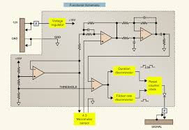 Security System Wiring Diagram Aircraft Systems Engine Fire Detection Systems And Fire Zones