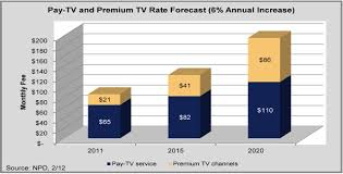 gigaom the cable industry isn u0027t stupid right