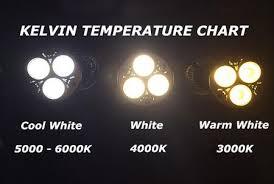 vgl par20 7 watt led light bulb ssl 7par20 3000k 4000k 5000k