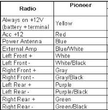 color codes for pioneer cd player model fhx70 the fixya