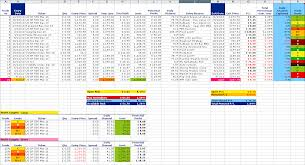 Options Trading Journal Spreadsheet by Isa S Term Trading Journal