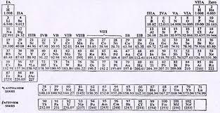 periodic table science book joseph masheck essay