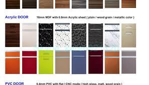white glossy kitchen cabinet doors exitallergy com
