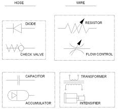 comparing hydraulic and electric symbols