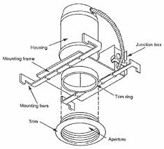 Recessed Lighting Guide How To Select Housing And Trim Lights