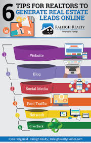 best 25 real estate business plan ideas on pinterest real