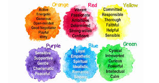 quiz what is your true personality color find out