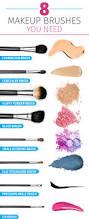 How Much Is A Makeup Artist Best 25 Makeup Brush Guide Ideas On Pinterest Makeup For