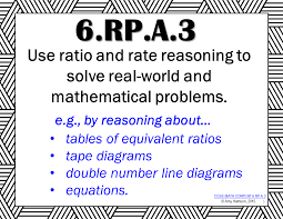 6th Grade Math Worksheets Ratios Free 6th Grade Ratios And Proportional Relationships Common Core