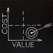 how to create a cost benefit analysis sample cba template