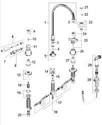 exquisite american standard kitchen faucet diverter valve repair