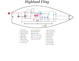 boat light wiring diagram gooddy org