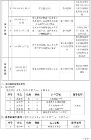 sony si鑒e social 粤学位办 2011 2号 pdf
