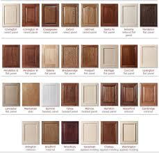 kitchen cabinets doors brown with unfinished n in inspiration