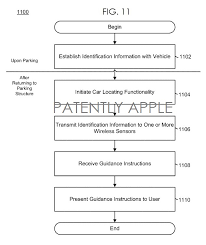 apple reveals an advanced indoor mobile location application for