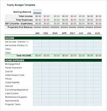 yearly budget template exol gbabogados co