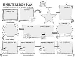 the 5 minute lesson plan teachertoolkit teacher book template