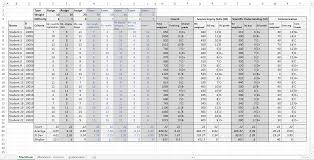 Microsoft Excel Spreadsheet Download Storing And Making Sense Of Grades U2013 Excel To The Rescue