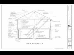 starter home 3 bedroom 2 bath 1300 sq ft small house plans
