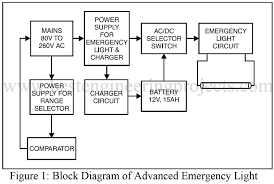 how emergency light works fancy how emergency light works f48 in stunning selection with how