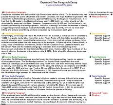 how to make a   paragraph essay