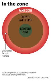 Comfortability Synonyms Why You Want To Get Out Of Your Comfort Zone And How To Do It