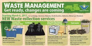 kitchener garbage collection waste management wr on reminder march 6 waste