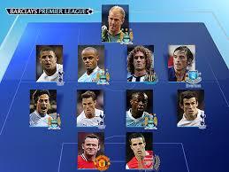 spanish premier league table pfa team of the year football news sky sports