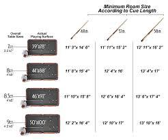 Pool Table Size Chart C P Dean Richmond Virginia