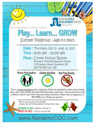 Red Flags When Dating Greater Nanaimo Early Years Partnership Play Learn Grow