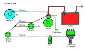 pertronix ignitor wiring diagram chevy wiring diagram simonand