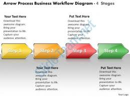 38 best work flow images on pinterest flowchart templates and