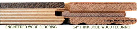 Engineered Hardwood Flooring Manufacturers All About Engineered Wood Flooring